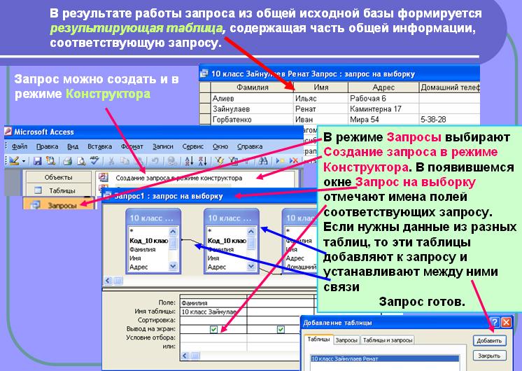 Как сделать запрос из базы данных